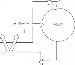 medicaid formulation stage legislative stage implementation stage There are various stages of the policy process required to address this issue which include the formulation stage, legislative stage, and the implementation stage policy formulation begins with problems, possible solutions, and the political circumstances (kingdon, 2009.